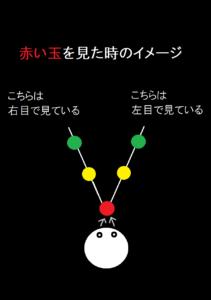 赤い玉を見た時(右目と左目で見ているのでVの字になる)のイメージイラスト