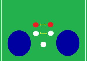 ダブルストッパーを採用した3バックのイラストと左右にできるスペースのイラスト