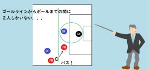 ゴールラインからボールまでの間に相手選手が2人しかいない場合のイラスト