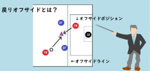 戻りオフサイドとは?(ボールを持ったFWがパスし、味方FWがオフサイドポジションからオフサイドラインの手前に戻ってパスを受ける)のイラスト